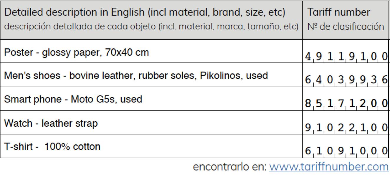 descriptions-tariffnumbers.png